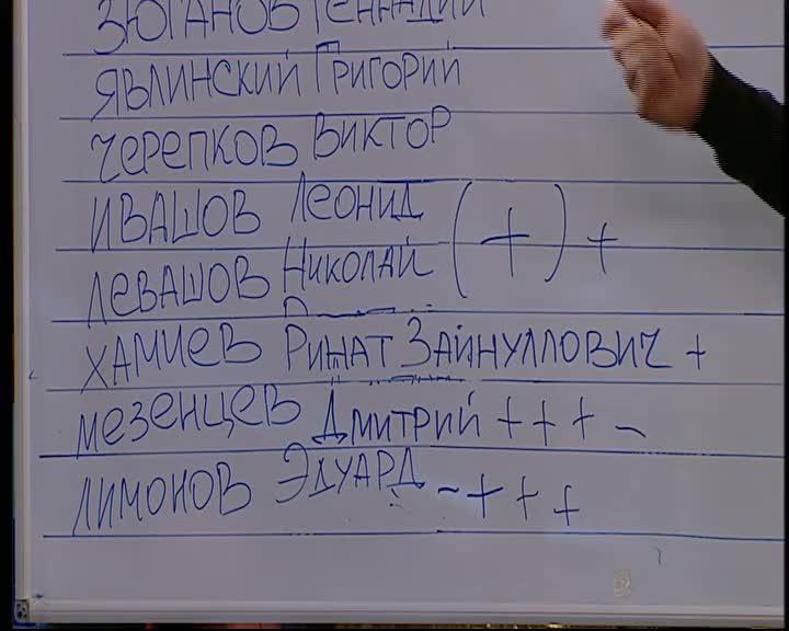 Прожекторперисхилтон Прожекторперисхилтон Выпуск 100